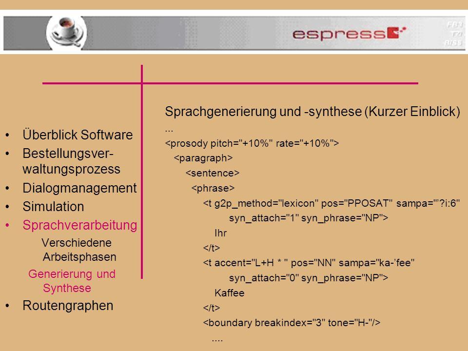 Überblick Software Bestellungsver- waltungsprozess Dialogmanagement Simulation Sprachverarbeitung Verschiedene Arbeitsphasen Generierung und Synthese Routengraphen Sprachgenerierung und -synthese (Kurzer Einblick)...