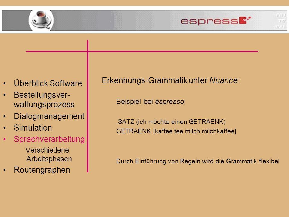 Überblick Software Bestellungsver- waltungsprozess Dialogmanagement Simulation Sprachverarbeitung Verschiedene Arbeitsphasen Routengraphen Erkennungs-Grammatik unter Nuance: Beispiel bei espresso:.SATZ (ich möchte einen GETRAENK) GETRAENK [kaffee tee milch milchkaffee] Durch Einführung von Regeln wird die Grammatik flexibel