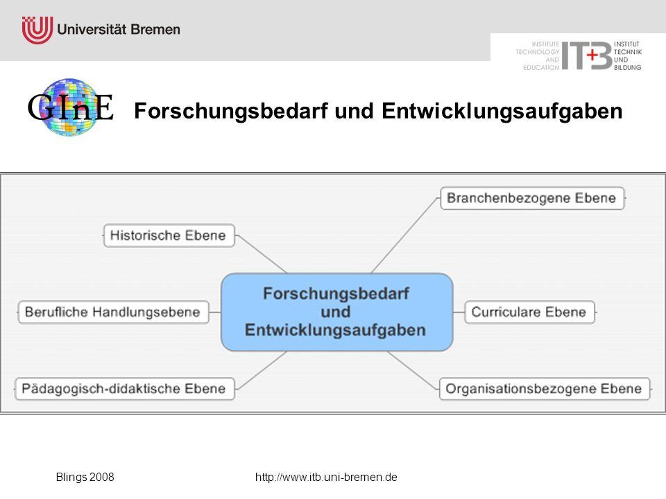 Blings 2008http://www.itb.uni-bremen.de Forschungsbedarf und Entwicklungsaufgaben
