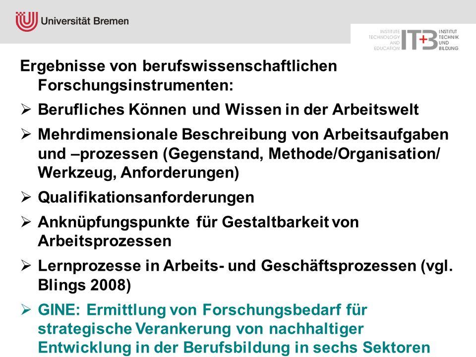 Blings 2008http://www.itb.uni-bremen.de Ergebnisse von berufswissenschaftlichen Forschungsinstrumenten: Berufliches Können und Wissen in der Arbeitswe