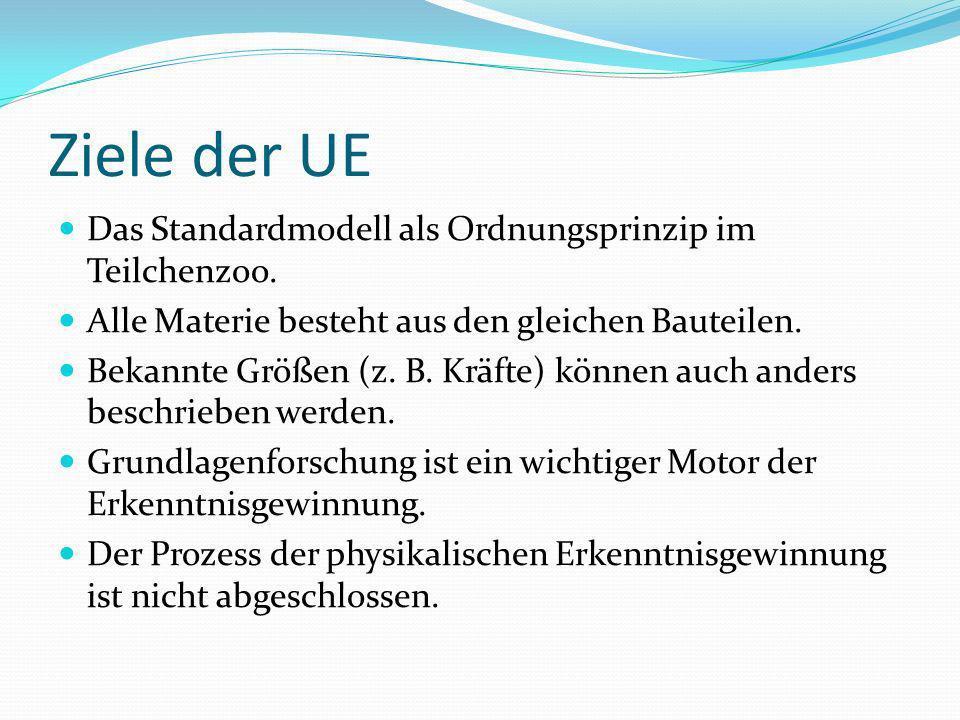 Ziele der UE Das Standardmodell als Ordnungsprinzip im Teilchenzoo. Alle Materie besteht aus den gleichen Bauteilen. Bekannte Größen (z. B. Kräfte) kö