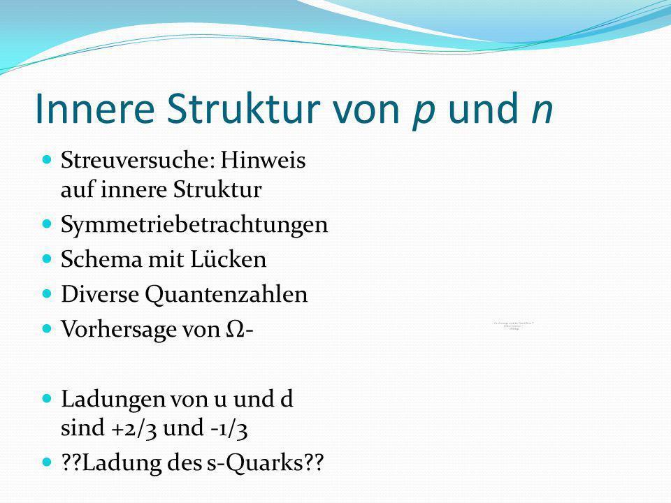 Innere Struktur von p und n Streuversuche: Hinweis auf innere Struktur Symmetriebetrachtungen Schema mit Lücken Diverse Quantenzahlen Vorhersage von -
