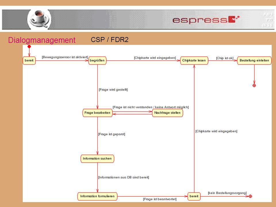 CSP / FDR2 Dialogmanagement