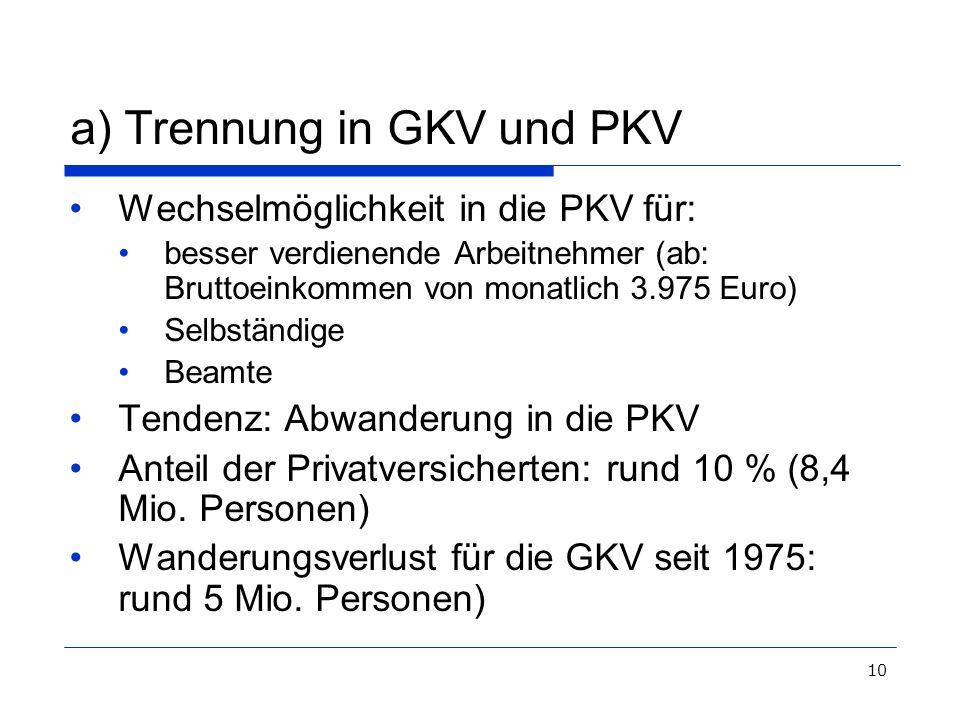 10 a) Trennung in GKV und PKV Wechselmöglichkeit in die PKV für: besser verdienende Arbeitnehmer (ab: Bruttoeinkommen von monatlich 3.975 Euro) Selbst