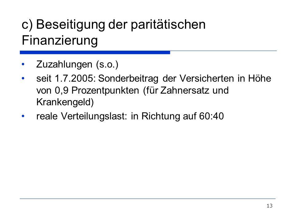13 c) Beseitigung der paritätischen Finanzierung Zuzahlungen (s.o.) seit 1.7.2005: Sonderbeitrag der Versicherten in Höhe von 0,9 Prozentpunkten (für