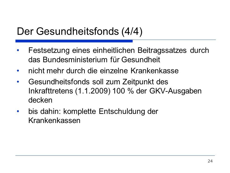 24 Der Gesundheitsfonds (4/4) Festsetzung eines einheitlichen Beitragssatzes durch das Bundesministerium für Gesundheit nicht mehr durch die einzelne