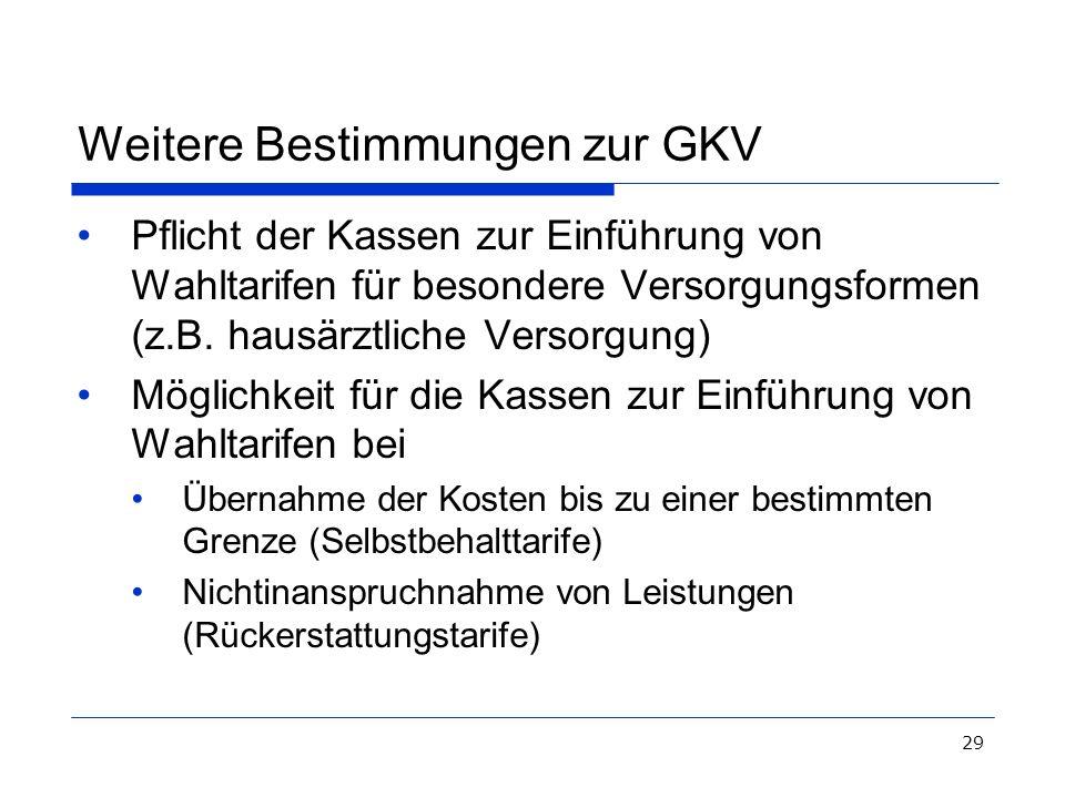 29 Weitere Bestimmungen zur GKV Pflicht der Kassen zur Einführung von Wahltarifen für besondere Versorgungsformen (z.B. hausärztliche Versorgung) Mögl