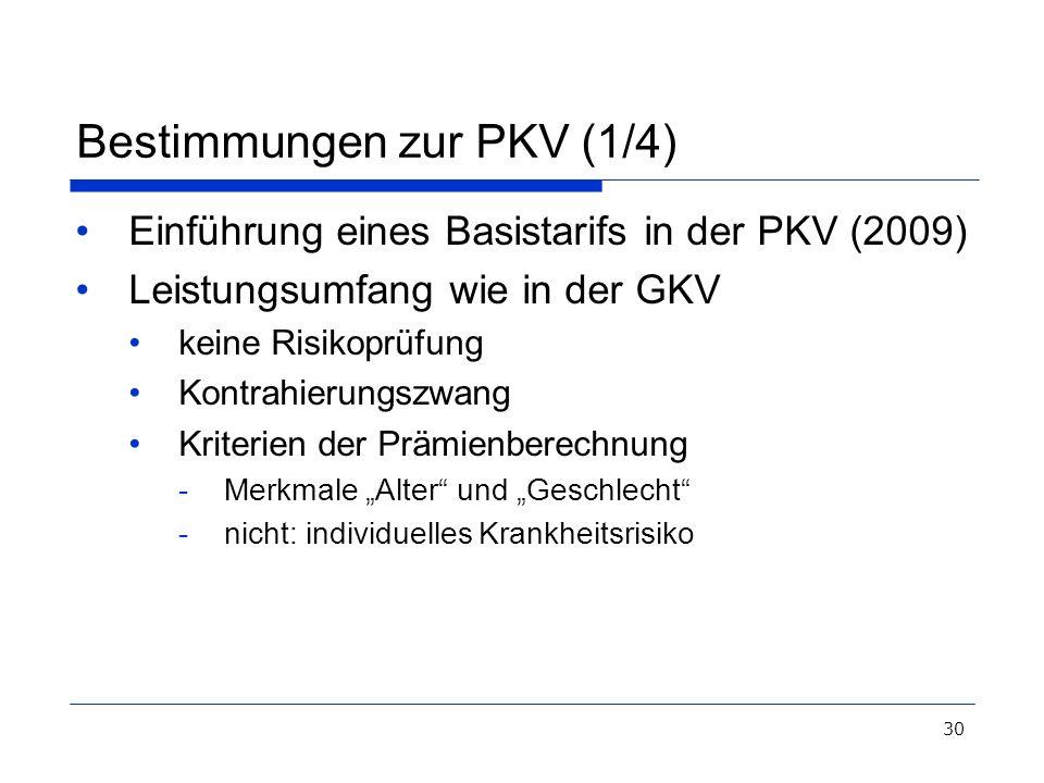 30 Bestimmungen zur PKV (1/4) Einführung eines Basistarifs in der PKV (2009) Leistungsumfang wie in der GKV keine Risikoprüfung Kontrahierungszwang Kr