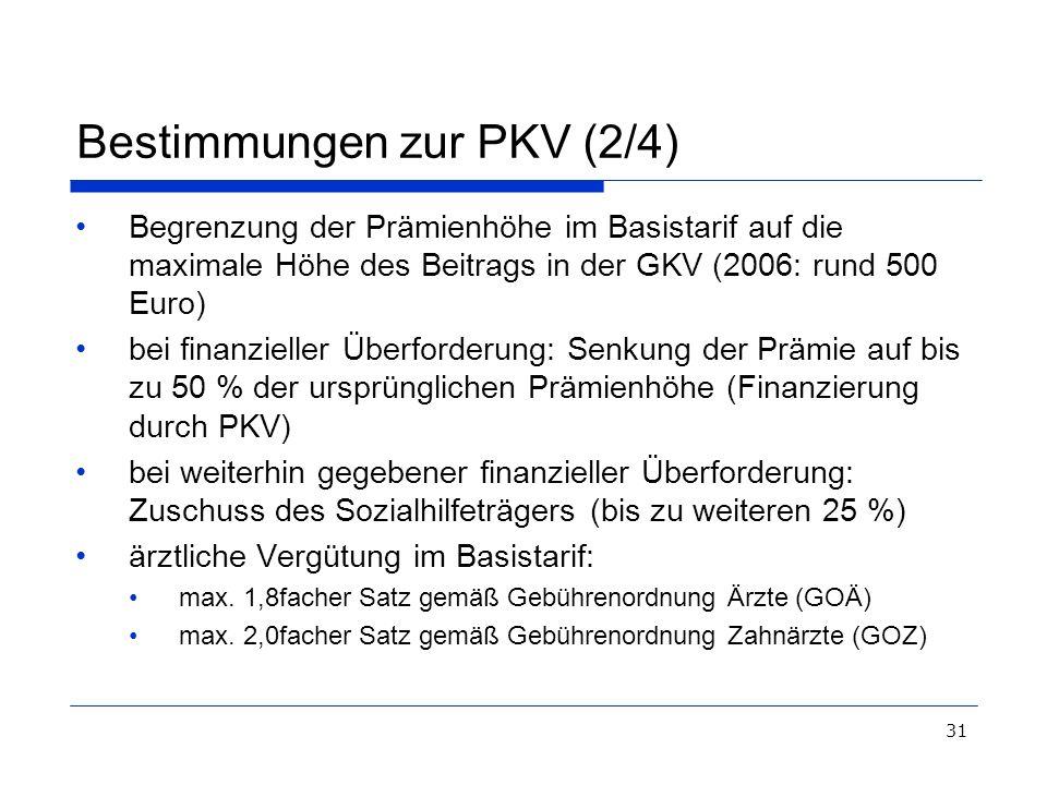 31 Bestimmungen zur PKV (2/4) Begrenzung der Prämienhöhe im Basistarif auf die maximale Höhe des Beitrags in der GKV (2006: rund 500 Euro) bei finanzi