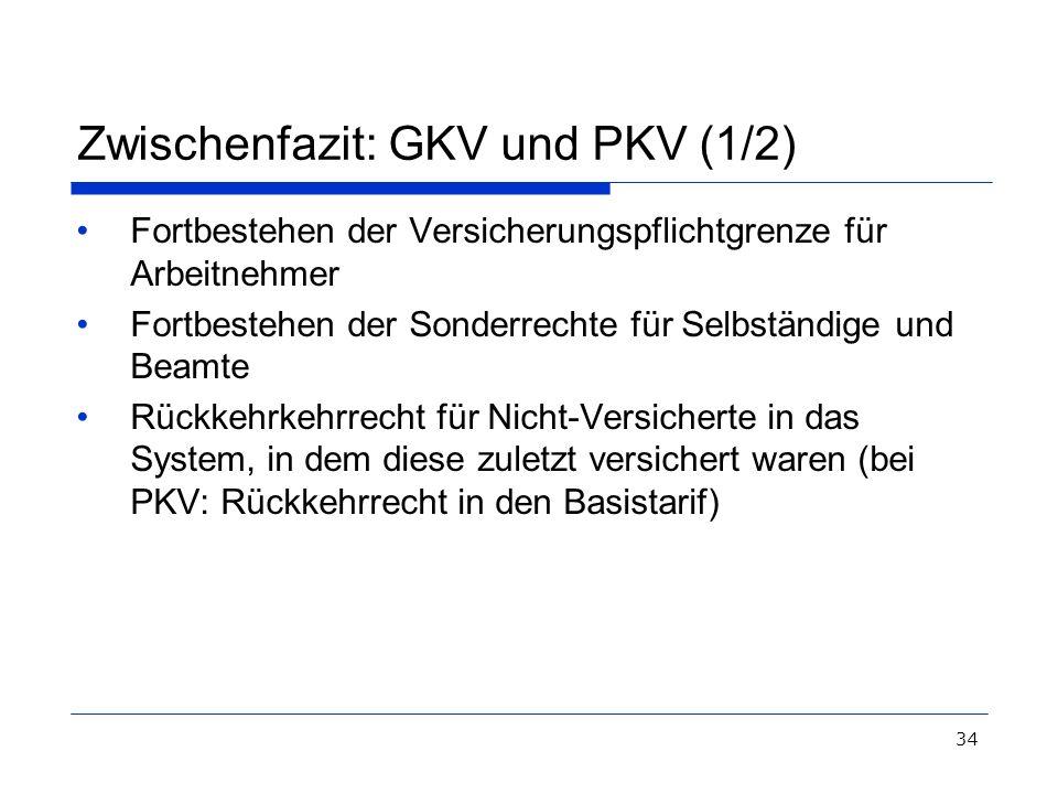 34 Zwischenfazit: GKV und PKV (1/2) Fortbestehen der Versicherungspflichtgrenze für Arbeitnehmer Fortbestehen der Sonderrechte für Selbständige und Be