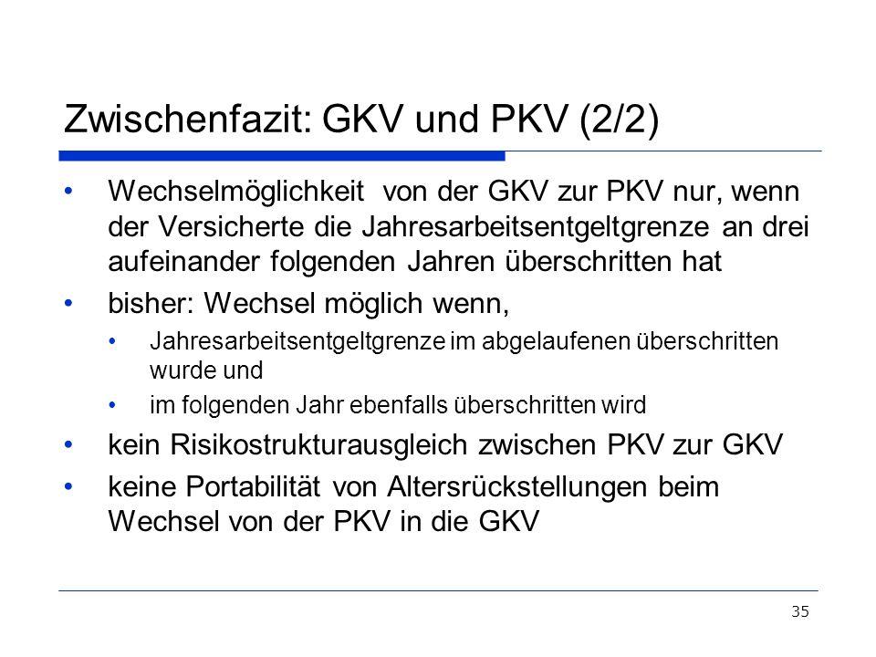 35 Zwischenfazit: GKV und PKV (2/2) Wechselmöglichkeit von der GKV zur PKV nur, wenn der Versicherte die Jahresarbeitsentgeltgrenze an drei aufeinande