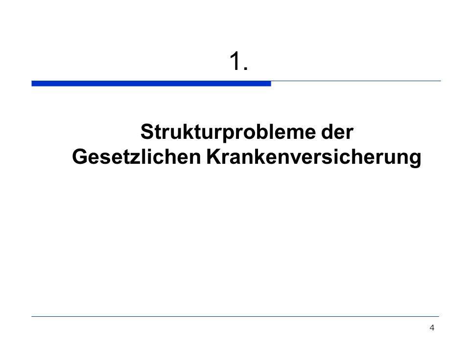 45 Rücknahme/Verwässerung anfänglicher Reformvorhaben Umwandlung der Arzneimittelpreise von Festpreisen in Höchstpreise (Preisverhandlungen!) – gestrichen Mitnahme der Altersrückstellungen beim Wechsel von der PKV in die GKV – gestrichen Angleichung der Vergütung von Ärzten bei privat und gesetzlich Krankenversicherten – gestrichen Arzneimittelrabatt der Apotheken für Krankenkassen – von 500 auf rund 180 Millionen Euro gekürzt