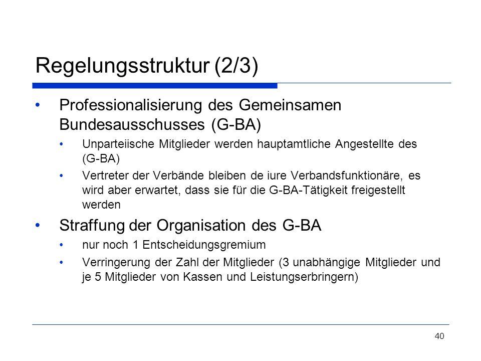 40 Regelungsstruktur (2/3) Professionalisierung des Gemeinsamen Bundesausschusses (G-BA) Unparteiische Mitglieder werden hauptamtliche Angestellte des