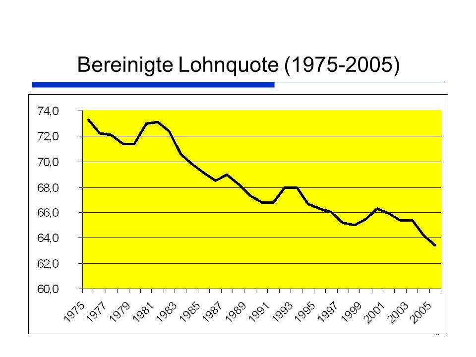 6 Bereinigte Lohnquote (1975-2005)