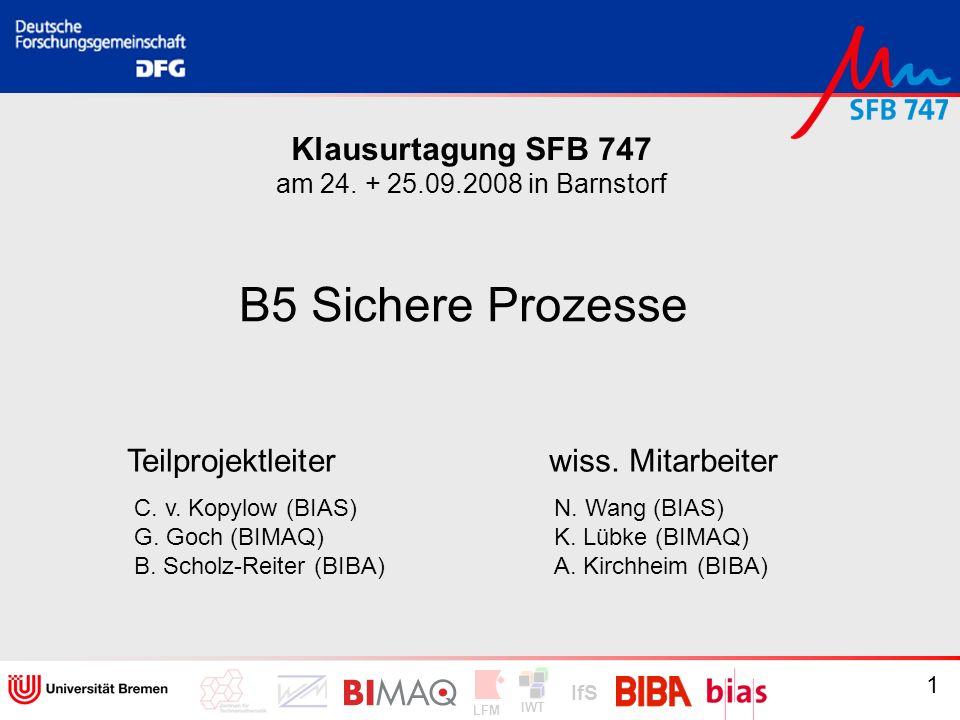 IWT LFM IfS 2 Ziel Qualitätsprüfung des Mikroumformprozesses Entwicklung einer optischen Messtechnik zur schnellen Formerfassung des Mikrobauteils (Wang) Wechselwirkung zwischen Messunsicherheit und Prozessfähigkeit (Lübke) Qualitätsprüfung und Qualitätslenkung in Mikrofertigungs- prozessen (Kirchheim) B5 Sichere Prozesse