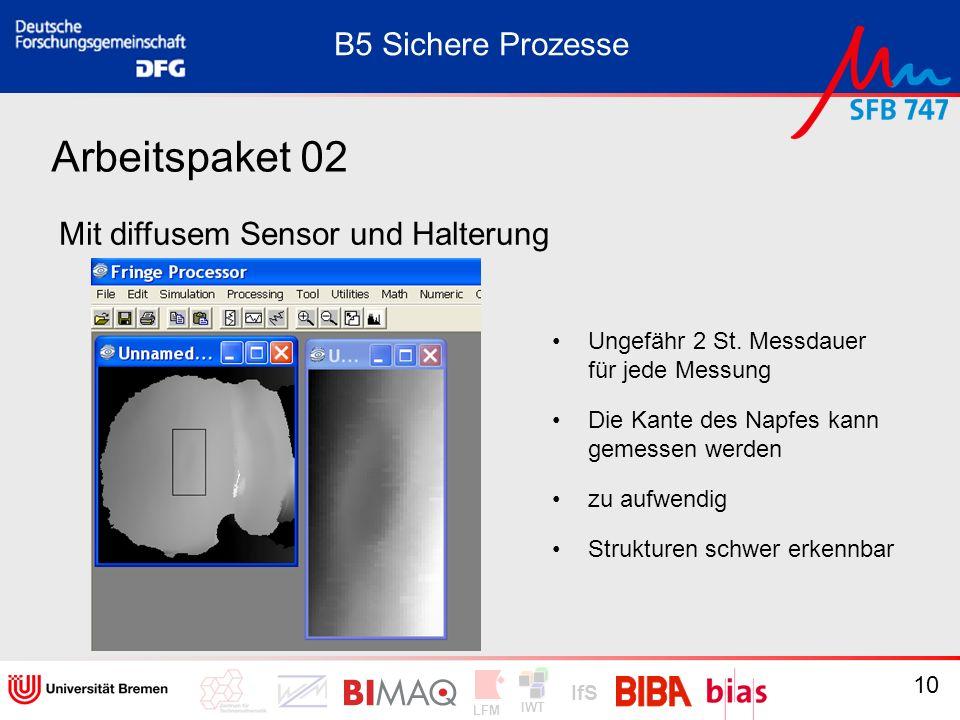 IWT LFM IfS 10 Arbeitspaket 02 Mit diffusem Sensor und Halterung B5 Sichere Prozesse Ungefähr 2 St. Messdauer für jede Messung Die Kante des Napfes ka