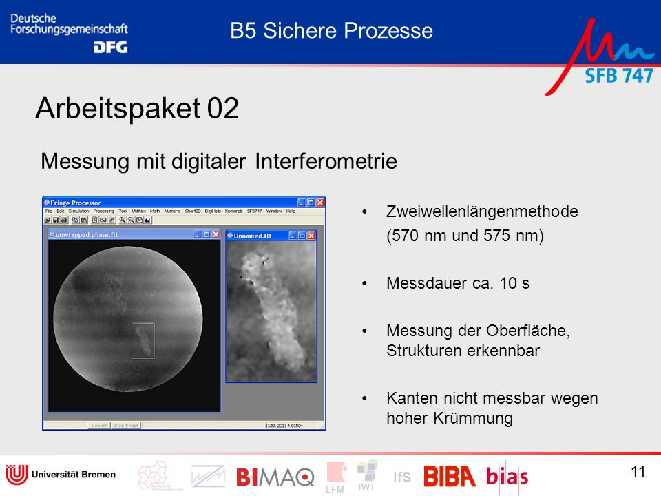 IWT LFM IfS 11 Arbeitspaket 02 Messung mit digitaler Interferometrie B5 Sichere Prozesse Zweiwellenlängenmethode (570 nm und 575 nm) Messdauer ca. 10