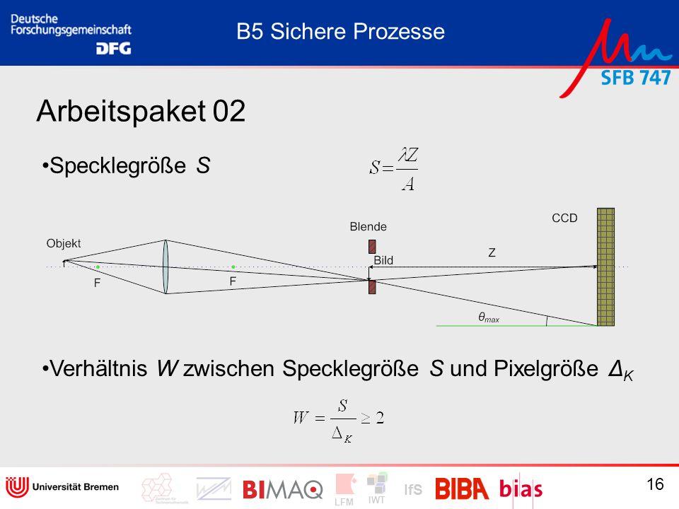 IWT LFM IfS 16 Arbeitspaket 02 Specklegröße S B5 Sichere Prozesse Verhältnis W zwischen Specklegröße S und Pixelgröße Δ K