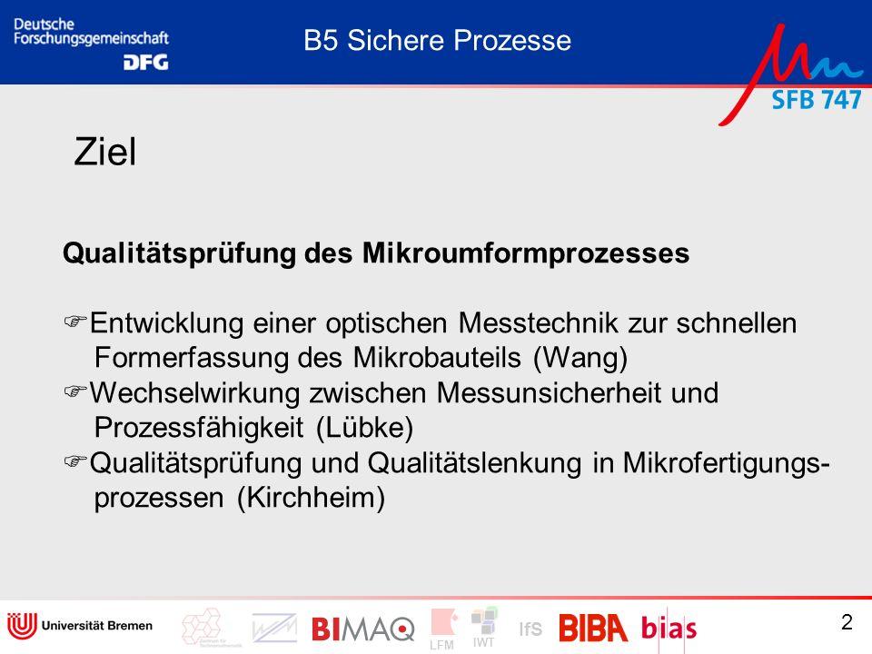 IWT LFM IfS 33 Arbeitspaket 08 Jetziger Stand: Neue DIN ISO 21747 (2007) bietet vereinfachtes Formelwerk für Prozessleistungsgrößen Neben Normalverteilung auch andere Verteilungen Annahme: Prozesse beherrscht Untersuchung große Anzahl Bauteile MUM B5 Sichere Prozesse
