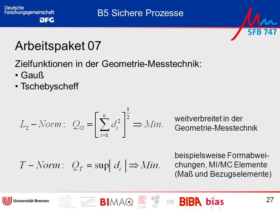 IWT LFM IfS 27 Zielfunktionen in der Geometrie-Messtechnik: Gauß Tschebyscheff B5 Sichere Prozesse weitverbreitet in der Geometrie-Messtechnik beispie