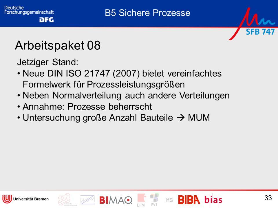 IWT LFM IfS 33 Arbeitspaket 08 Jetziger Stand: Neue DIN ISO 21747 (2007) bietet vereinfachtes Formelwerk für Prozessleistungsgrößen Neben Normalvertei