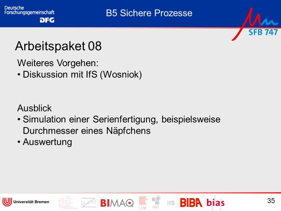 IWT LFM IfS 35 Arbeitspaket 08 Weiteres Vorgehen: Diskussion mit IfS (Wosniok) Ausblick Simulation einer Serienfertigung, beispielsweise Durchmesser e