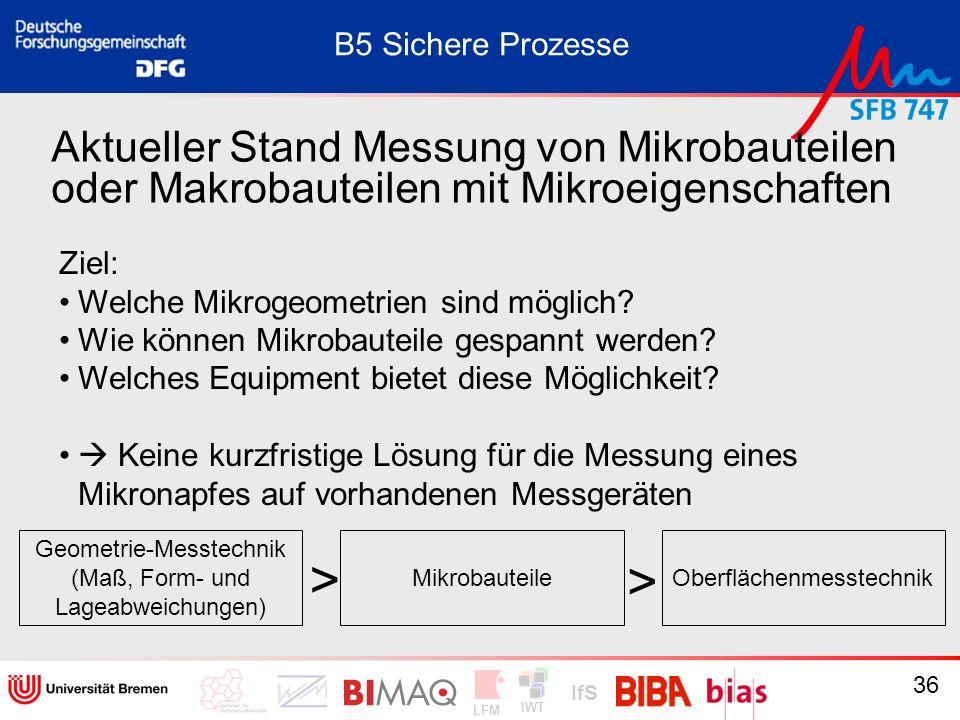 IWT LFM IfS 36 Ziel: Welche Mikrogeometrien sind möglich? Wie können Mikrobauteile gespannt werden? Welches Equipment bietet diese Möglichkeit? Keine