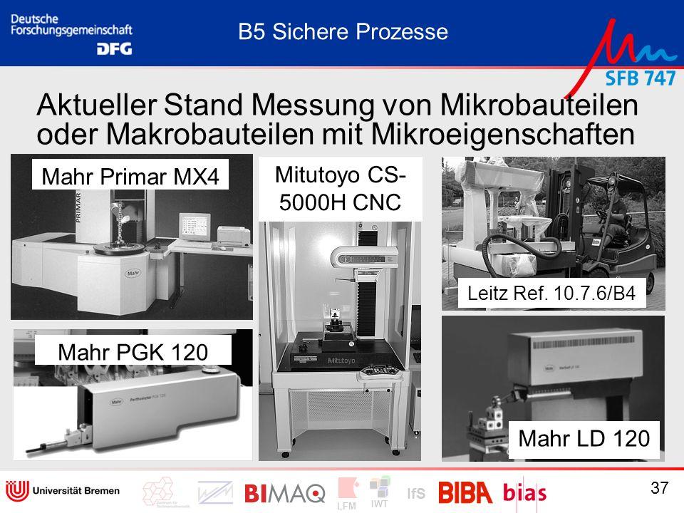 IWT LFM IfS 37 Aktueller Stand Messung von Mikrobauteilen oder Makrobauteilen mit Mikroeigenschaften B5 Sichere Prozesse Mitutoyo CS- 5000H CNC Mahr P