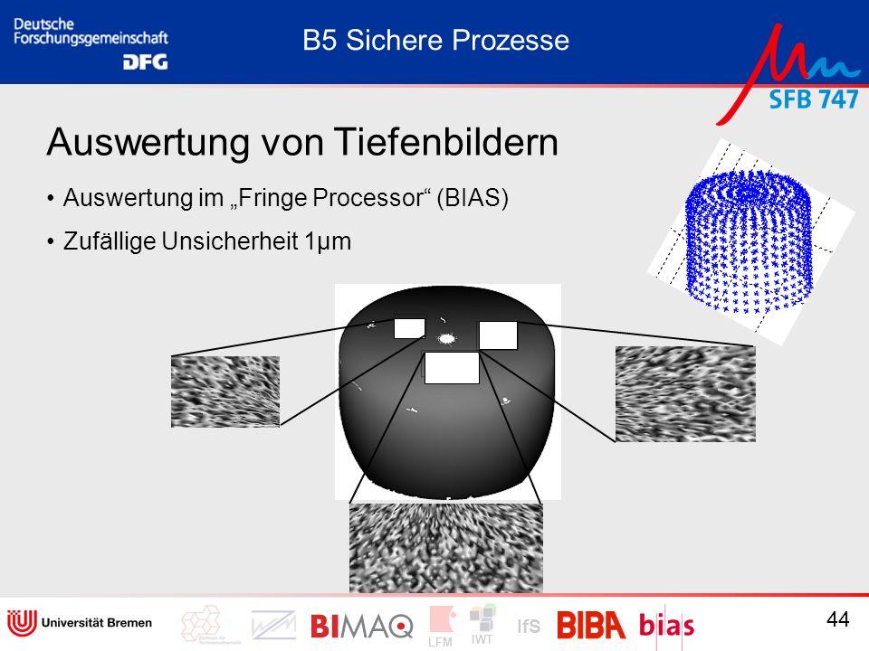 IWT LFM IfS 44 Auswertung von Tiefenbildern B5 Sichere Prozesse Auswertung im Fringe Processor (BIAS) Zufällige Unsicherheit 1µm