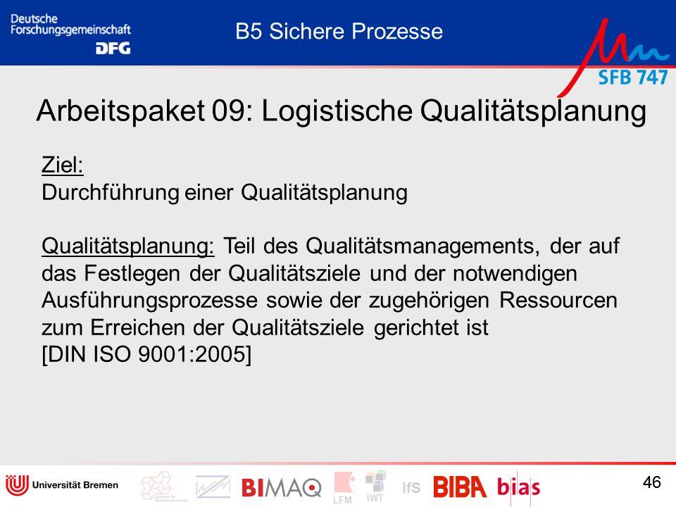 IWT LFM IfS 46 Arbeitspaket 09: Logistische Qualitätsplanung Ziel: Durchführung einer Qualitätsplanung Qualitätsplanung: Teil des Qualitätsmanagements
