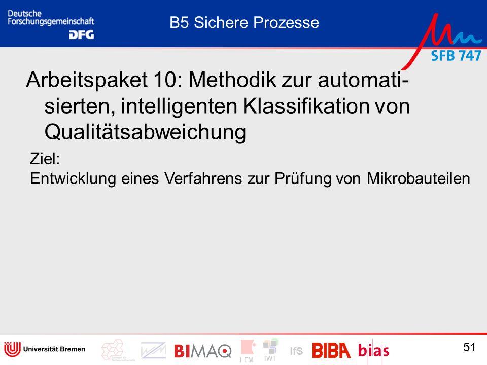 IWT LFM IfS 51 Arbeitspaket 10: Methodik zur automati- sierten, intelligenten Klassifikation von Qualitätsabweichung Ziel: Entwicklung eines Verfahren