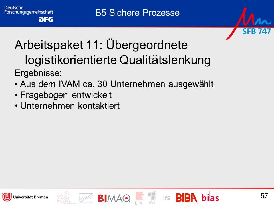 IWT LFM IfS 57 Arbeitspaket 11: Übergeordnete logistikorientierte Qualitätslenkung Ergebnisse: Aus dem IVAM ca. 30 Unternehmen ausgewählt Fragebogen e