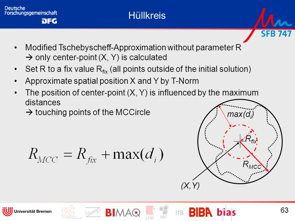 IWT LFM IfS 63 Hüllkreis (X,Y) R fix max(d i ) R MCC Modified Tschebyscheff-Approximation without parameter R only center-point (X, Y) is calculated S