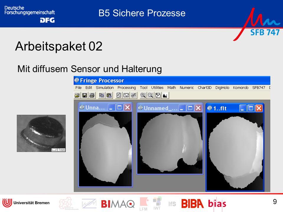 IWT LFM IfS 20 Arbeitspaket 03 Laboraufbau B5 Sichere Prozesse Geometrie mit bestimmten Parameter aus AP2 Auflösung
