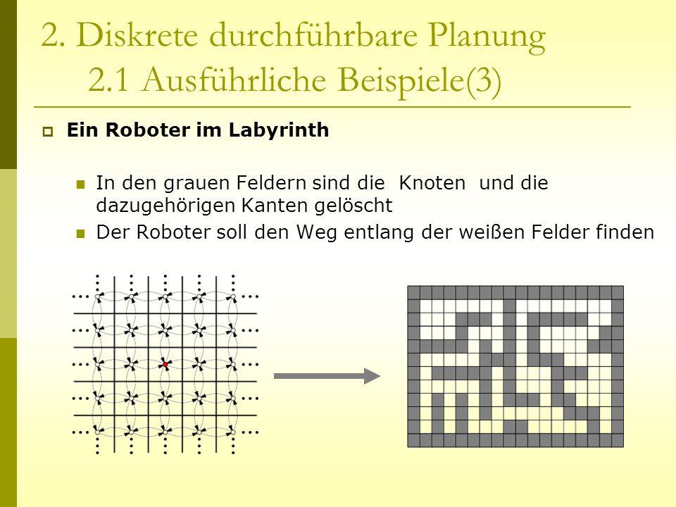 2. Diskrete durchführbare Planung 2.1 Ausführliche Beispiele(3) Ein Roboter im Labyrinth In den grauen Feldern sind die Knoten und die dazugehörigen K