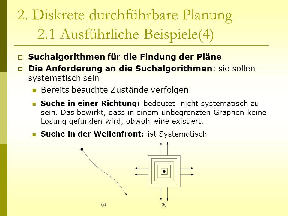 2. Diskrete durchführbare Planung 2.1 Ausführliche Beispiele(4) Suchalgorithmen für die Findung der Pläne Die Anforderung an die Suchalgorithmen: sie