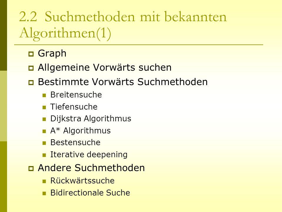 2.2 Suchmethoden mit bekannten Algorithmen(1) Graph Allgemeine Vorwärts suchen Bestimmte Vorwärts Suchmethoden Breitensuche Tiefensuche Dijkstra Algor