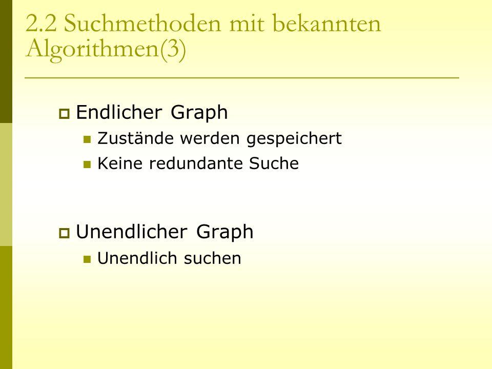 2.2 Suchmethoden mit bekannten Algorithmen(3) Endlicher Graph Zustände werden gespeichert Keine redundante Suche Unendlicher Graph Unendlich suchen
