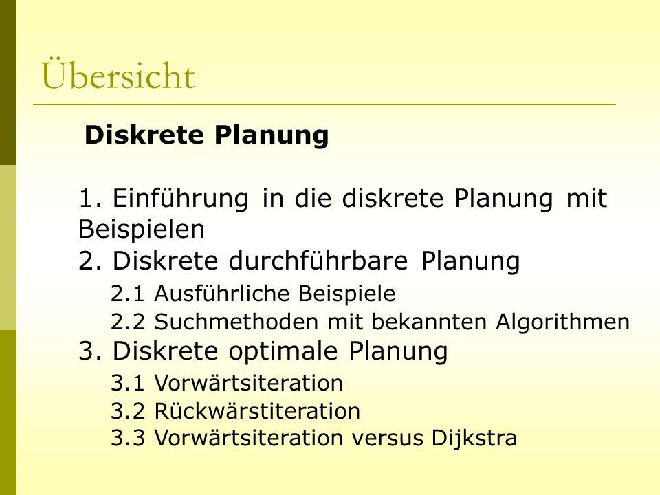 Übersicht Diskrete Planung 1. Einführung in die diskrete Planung mit Beispielen 2. Diskrete durchführbare Planung 2.1 Ausführliche Beispiele 2.2 Suchm