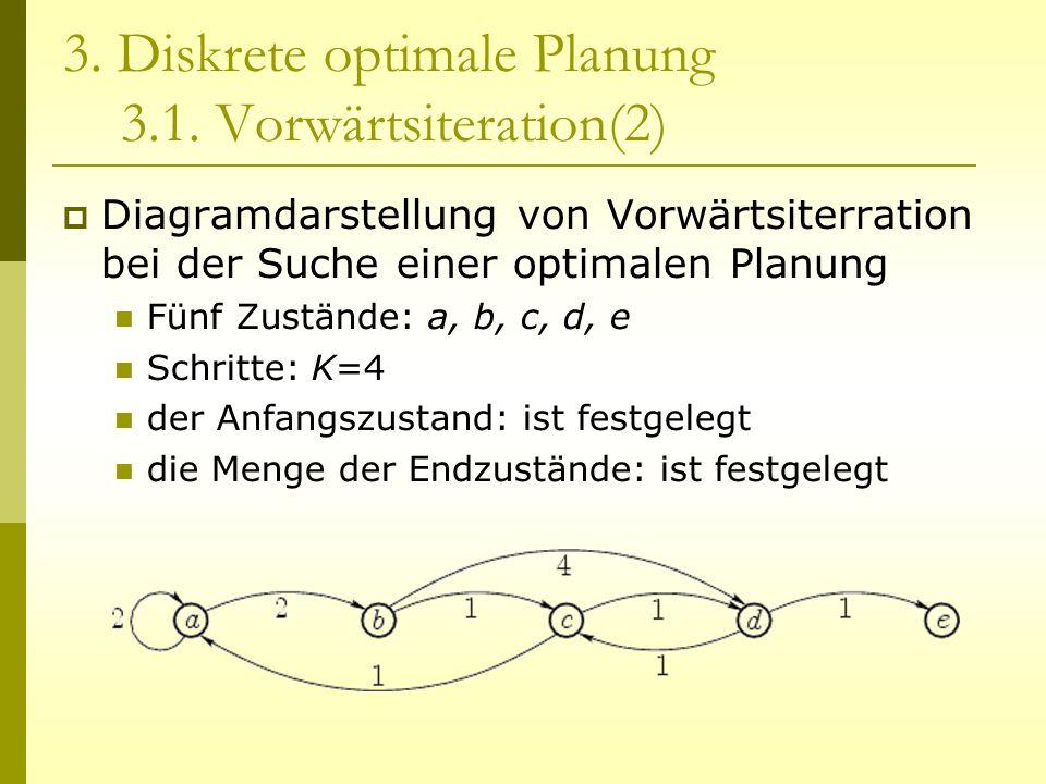 3. Diskrete optimale Planung 3.1. Vorwärtsiteration(2) Diagramdarstellung von Vorwärtsiterration bei der Suche einer optimalen Planung Fünf Zustände: