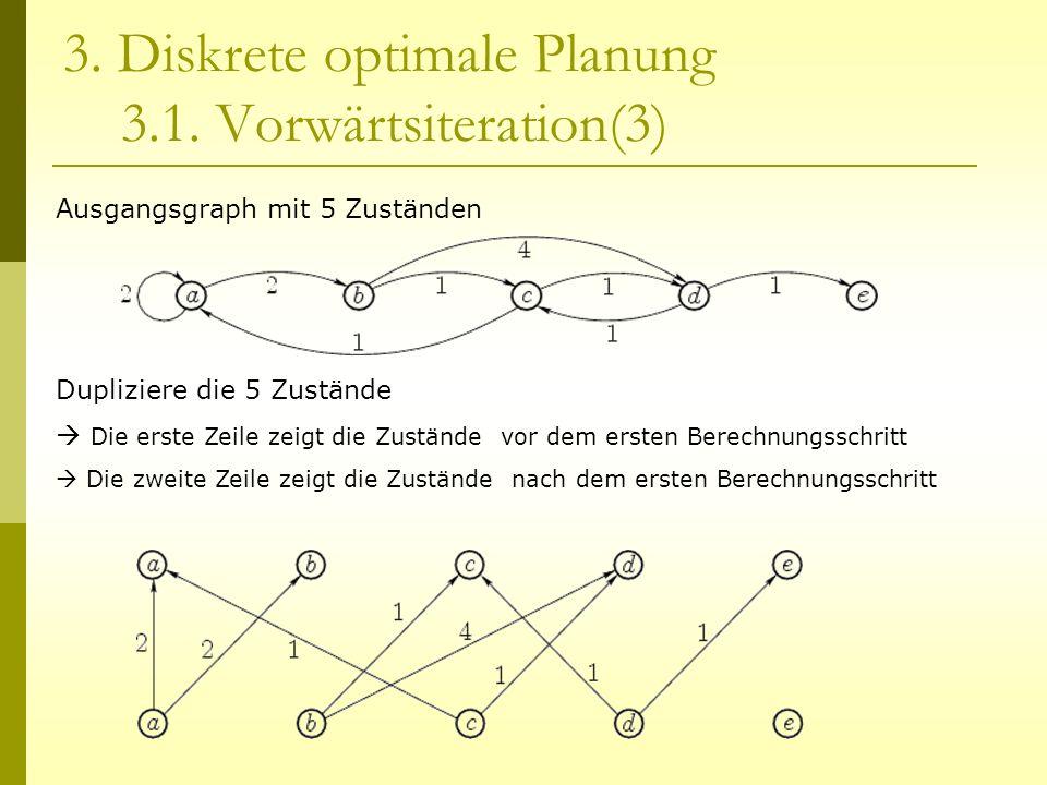 3. Diskrete optimale Planung 3.1. Vorwärtsiteration(3) Dupliziere die 5 Zustände Die erste Zeile zeigt die Zustände vor dem ersten Berechnungsschritt