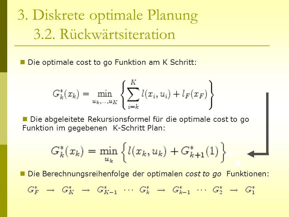 3. Diskrete optimale Planung 3.2. Rückwärtsiteration Die optimale cost to go Funktion am K Schritt: Die abgeleitete Rekursionsformel für die optimale