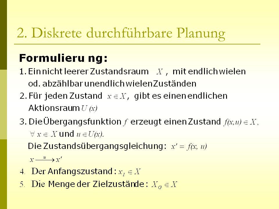 2. Diskrete durchführbare Planung
