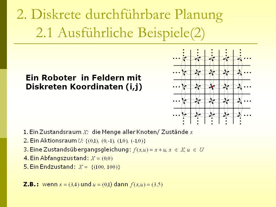 2. Diskrete durchführbare Planung 2.1 Ausführliche Beispiele(2) Ein Roboter in Feldern mit Diskreten Koordinaten (i,j)
