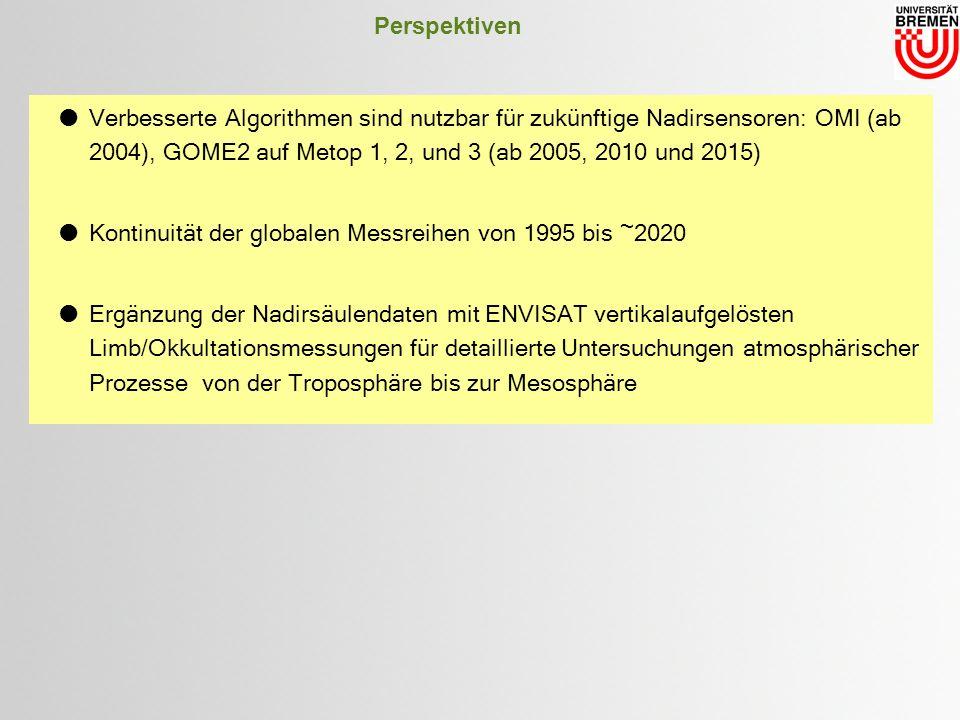 Perspektiven Verbesserte Algorithmen sind nutzbar für zukünftige Nadirsensoren: OMI (ab 2004), GOME2 auf Metop 1, 2, und 3 (ab 2005, 2010 und 2015) Kontinuität der globalen Messreihen von 1995 bis ~2020 Ergänzung der Nadirsäulendaten mit ENVISAT vertikalaufgelösten Limb/Okkultationsmessungen für detaillierte Untersuchungen atmosphärischer Prozesse von der Troposphäre bis zur Mesosphäre
