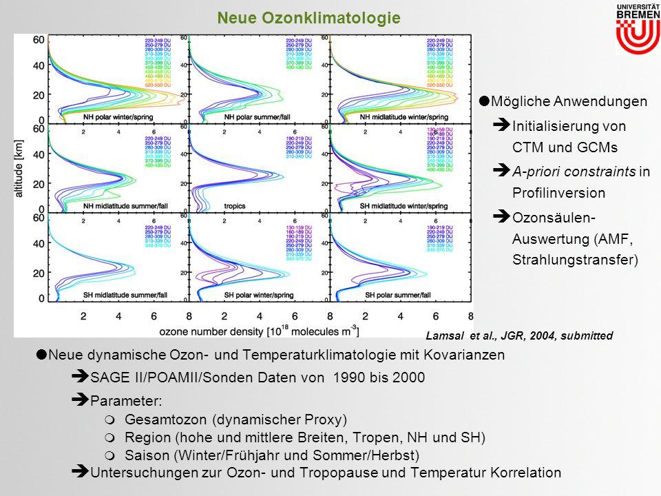 Neue Ozonklimatologie Neue dynamische Ozon- und Temperaturklimatologie mit Kovarianzen SAGE II/POAMII/Sonden Daten von 1990 bis 2000 Parameter: Gesamtozon (dynamischer Proxy) Region (hohe und mittlere Breiten, Tropen, NH und SH) Saison (Winter/Frühjahr und Sommer/Herbst) Untersuchungen zur Ozon- und Tropopause und Temperatur Korrelation Mögliche Anwendungen Initialisierung von CTM und GCMs A-priori constraints in Profilinversion Ozonsäulen- Auswertung (AMF, Strahlungstransfer) Lamsal et al., JGR, 2004, submitted