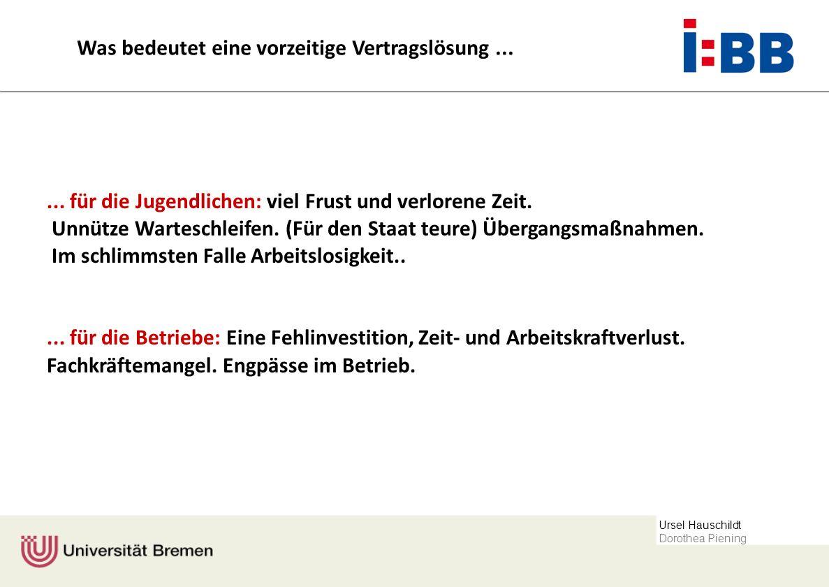 Ursel Hauschildt Dorothea Piening Quelle: BiBB Datenreport 2011 3. Zeitpunkt der Vertragslösung