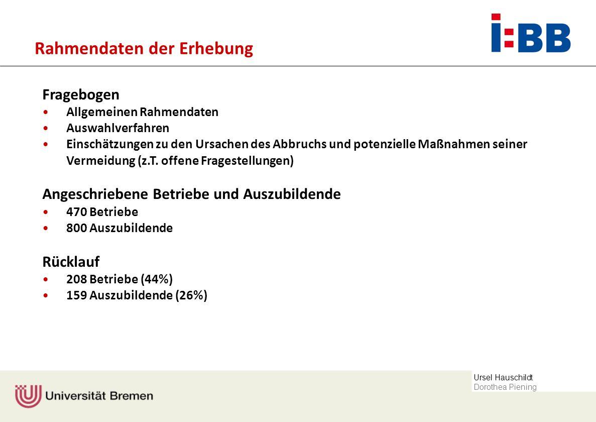 Ursel Hauschildt Dorothea Piening Vertragslösung Ausbildungsabbruch BIBB Datenreport 2011: Etwa die Hälfte der Auszubildenden mit einem gelösten Vertrag schließt einen neuen Ausbildungsvertrag ab.