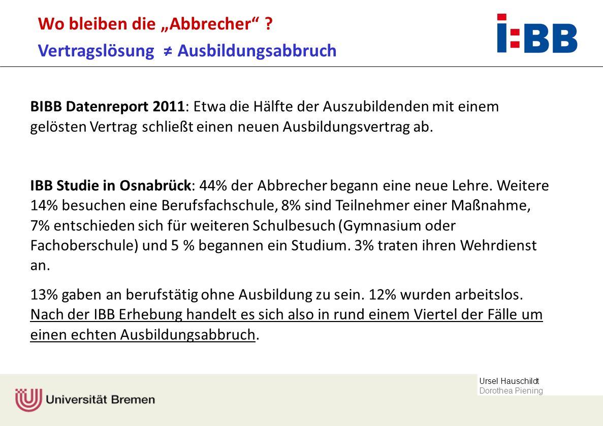 Ursel Hauschildt Dorothea Piening Vertragslösung Ausbildungsabbruch BIBB Datenreport 2011: Etwa die Hälfte der Auszubildenden mit einem gelösten Vertr