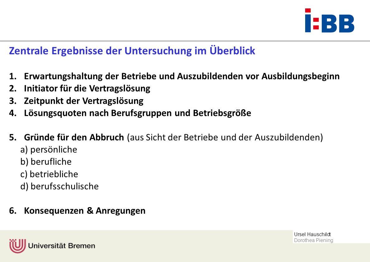 Ursel Hauschildt Dorothea Piening Zentrale Ergebnisse der Untersuchung im Überblick 1.Erwartungshaltung der Betriebe und Auszubildenden vor Ausbildung